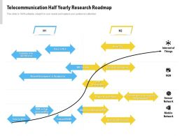 Telecommunication Half Yearly Research Roadmap
