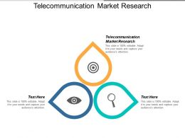 Telecommunication Market Research Ppt Powerpoint Presentation Professional Rules Cpb