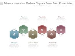 Telecommunication Medium Diagram Powerpoint Presentation