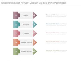 Telecommunication Network Diagram Example Powerpoint Slides
