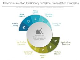 Telecommunication Proficiency Template Presentation Examples