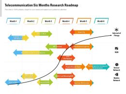 Telecommunication Six Months Research Roadmap
