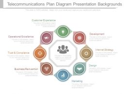 Telecommunications Plan Diagram Presentation Backgrounds