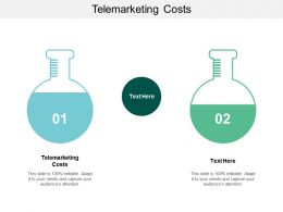 Telemarketing Costs Ppt Powerpoint Presentation Summary Elements Cpb