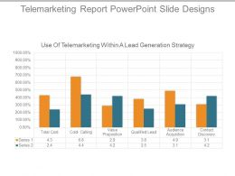 Telemarketing Report Powerpoint Slide Designs