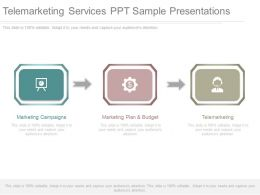 Telemarketing Services Ppt Sample Presentations