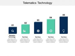 Telematics Technology Ppt Powerpoint Presentation File Grid Cpb