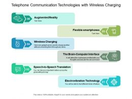 Telephone Communication Technologies With Wireless Charging