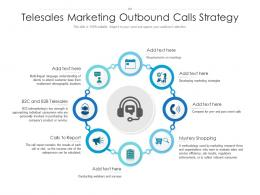 Telesales Marketing Outbound Calls Strategy