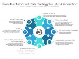 Telesales Outbound Calls Strategy For Pitch Generation