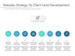Telesales Strategy For Client Lead Development