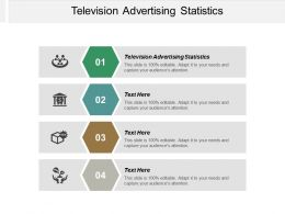 Television Advertising Statistics Ppt Powerpoint Presentation Visual Aids Portfolio Cpb