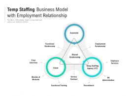 Temp Staffing Business Model With Employment Relationship