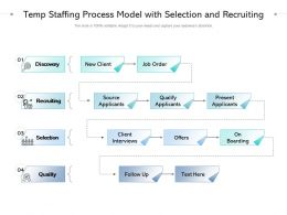 Temp Staffing Process Model With Selection And Recruiting