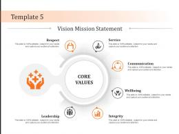 Template 5 Vision Mission And Value Statement Ppt Powerpoint Presentation Summary Microsoft