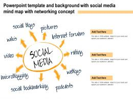 Template And Background With Social Media Mind Map With Networking Concept