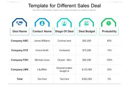 Template For Different Sales Deal