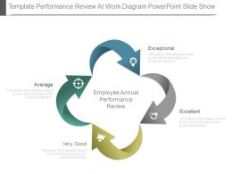 Template Performance Review At Work Diagram Powerpoint Slide Show