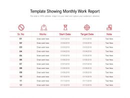 Template Showing Monthly Work Report