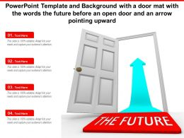 Template With A Door Mat With The Words The Future Before An Open Door And An Arrow Pointing Upward