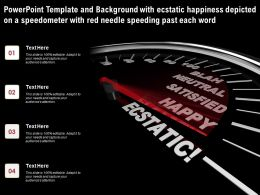 Template With Ecstatic Happiness Depicted On A Speedometer With Red Needle Speeding Past Each Word