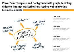 Template With Graph Depicting Different Internet Marketing I Marketing Web Marketing Business Models