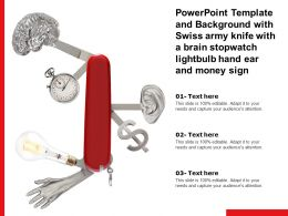 Template With Swiss Army Knife With A Brain Stopwatch Lightbulb Hand Ear And Money Sign