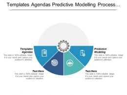 Templates Agendas Predictive Modelling Process Strategy Strategy Competition Cpb