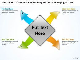 templates process diagram with diverging arrows Circular Layout PowerPoint Slides