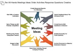 Ten All Hands Meetings Ideas Order Activities Response Questions Creative