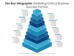 Ten Box Infographic Exhibiting Critical Business Success Factors