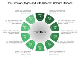 Ten Circular Stages And With Different Colours Ribbons