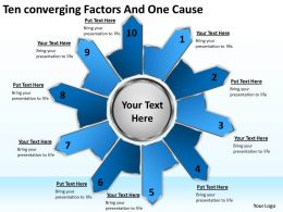 ten converging factors and one cause Cycle Process Diagram PowerPoint templates