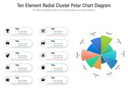 Ten Element Radial Cluster Polar Chart Diagram