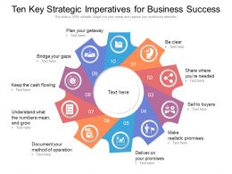 Ten Key Strategic Imperatives For Business Success