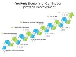 Ten Parts Elements Of Continuous Operation Improvement