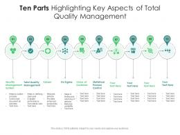 Ten Parts Highlighting Key Aspects Of Total Quality Management
