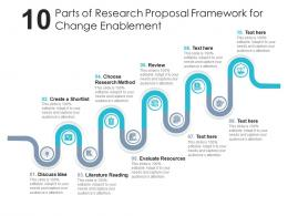 Ten Parts Of Research Proposal Framework For Change Enablement