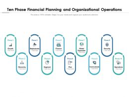 Ten Phase Financial Planning And Organizational Operations