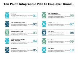 Ten Point Infographic Plan To Employer Brand Management