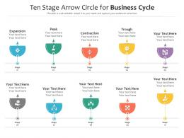 Ten Stage Arrow Circle For Business Cycle
