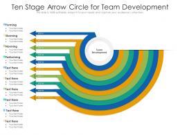 Ten Stage Arrow Circle For Team Development