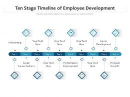 Ten Stage Timeline Of Employee Development