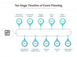 Ten Stage Timeline Of Event Planning