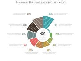 Ten Staged Business Percentage Circle Chart Powerpoint Slides
