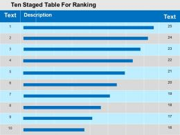 Ten Staged Table For Ranking Flat Powerpoint Design