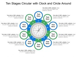 Ten Stages Circular With Clock And Circle Around