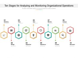 Ten Stages For Analyzing And Monitoring Organizational Operations