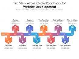 Ten Step Arrow Circle Roadmap For Website Development