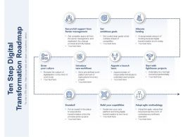 Ten Step Digital Transformation Roadmap